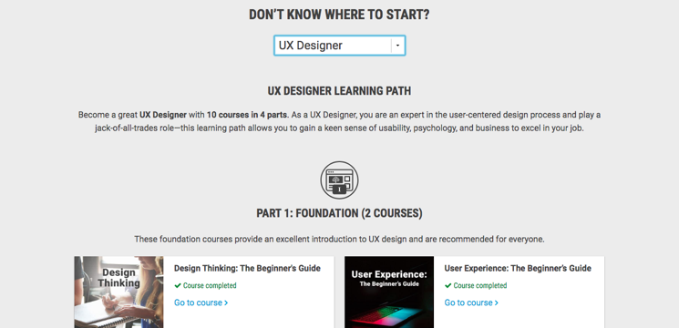 My Learning Experience at The Interaction Design Foundation(IDF)